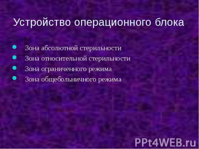 Устройство операционного блока Зона абсолютной стерильности Зона относительной стерильности Зона ограниченного режима Зона общебольничного режима