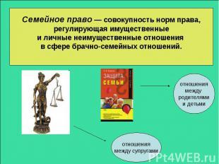 Семейное право — совокупность норм права, регулирующая имущественные и личные не