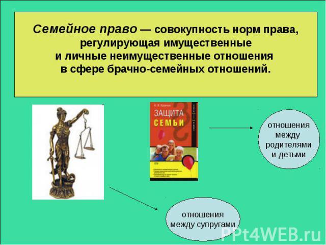 Семейное право — совокупность норм права, регулирующая имущественные и личные неимущественные отношения в сфере брачно-семейных отношений. отношения между супругами отношения между родителями и детьми