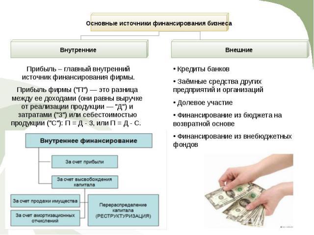 Основные источники финансирования бизнеса Внутренние Внешние Прибыль – главный внутренний источник финансирования фирмы. Прибыль фирмы (\