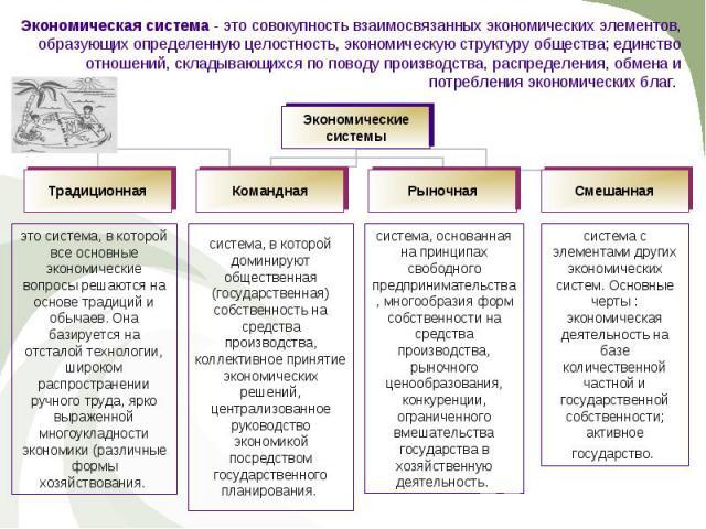Экономическая система - это совокупность взаимосвязанных экономических элементов, образующих определенную целостность, экономическую структуру общества; единство отношений, складывающихся по поводу производства, распределения, обмена и потребления э…
