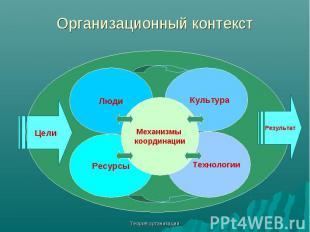 Теория организации Организационный контекст Цели Результат Люди Ресурсы Технолог