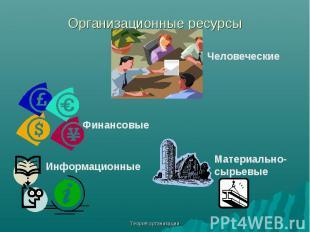 Теория организации Организационные ресурсы Человеческие Финансовые Информационны