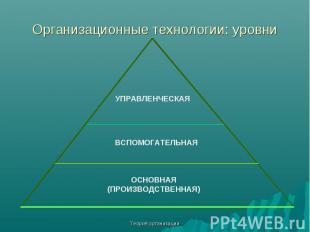 Теория организации Организационные технологии: уровни ОСНОВНАЯ (ПРОИЗВОДСТВЕННАЯ