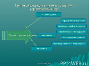 Теория организации Теория организации в системе социально-управленческих наук Те