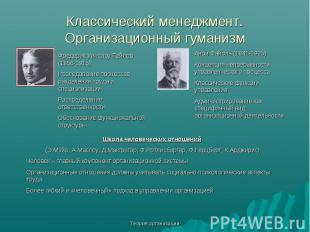 Теория организации Классический менеджмент. Организационный гуманизм Фредерик Уи