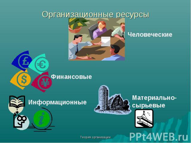Теория организации Организационные ресурсы Человеческие Финансовые Информационные Материально-сырьевые