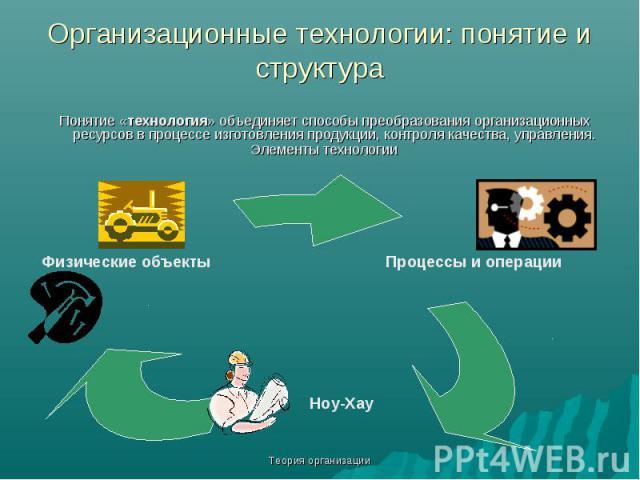 Теория организации Организационные технологии: понятие и структура Понятие «технология» объединяет способы преобразования организационных ресурсов в процессе изготовления продукции, контроля качества, управления. Элементы технологии Процессы и опера…