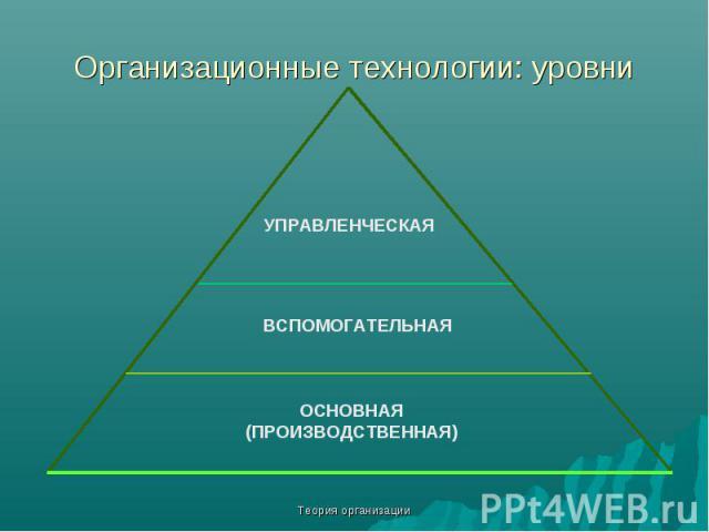 Теория организации Организационные технологии: уровни ОСНОВНАЯ (ПРОИЗВОДСТВЕННАЯ) УПРАВЛЕНЧЕСКАЯ ВСПОМОГАТЕЛЬНАЯ