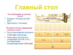 Главный столЧто необходимо в золотом столе?Вложить 540 евро (23 000 руб.)Приглас