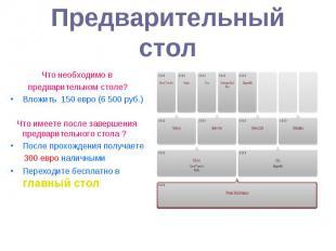 Предварительный столЧто необходимо в предварительном столе?Вложить 150 евро (6 5