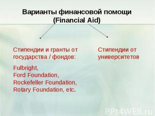 Варианты финансовой помощи (Financial Aid) Стипендии и гранты от государства / ф