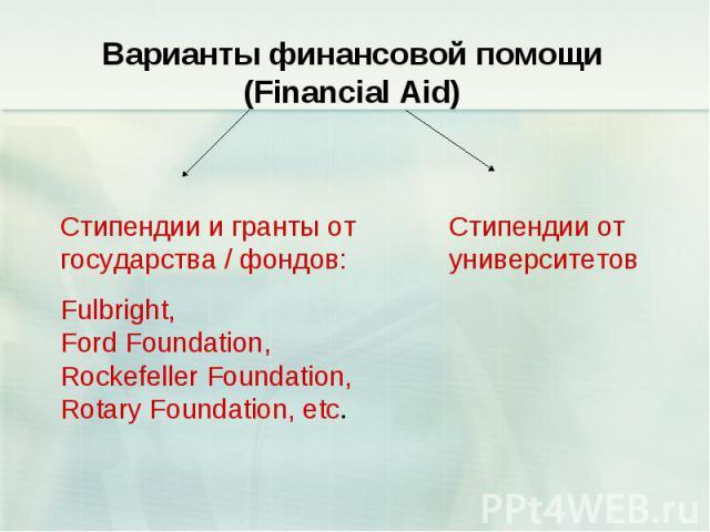 Варианты финансовой помощи (Financial Aid) Стипендии и гранты от государства / фондов: Fulbright, Ford Foundation, Rockefeller Foundation, Rotary Foundation, etc. Стипендии от университетов