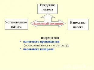 Налоговый механизм Установление налога Введение налога Взимание налога посредств