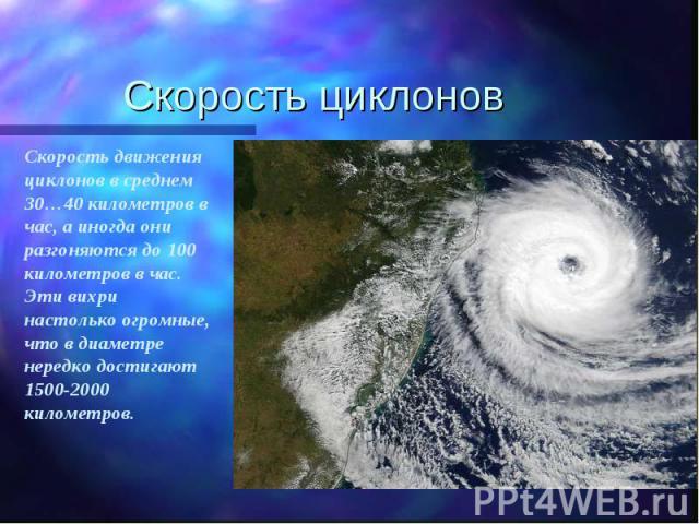 Скорость циклонов