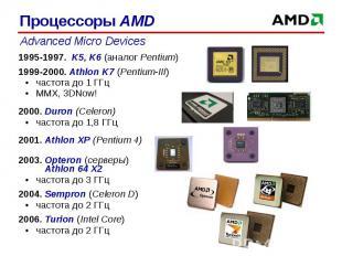 1995-1997. K5, K6 (аналог Pentium)1995-1997. K5, K6 (аналог Pentium)1999-2000. A