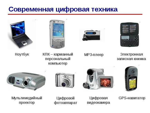 Ноутбук КПК – карманный персональный компьютер MP3-плеер Электронная записная книжка GPS-навигатор Мультимедийный проектор Цифровой фотоаппарат Цифровая видеокамера Современная цифровая техника
