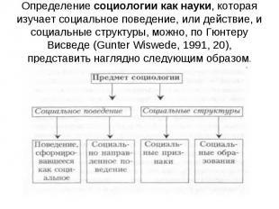 Определение социологии как науки, которая изучает социальное поведение, или дейс