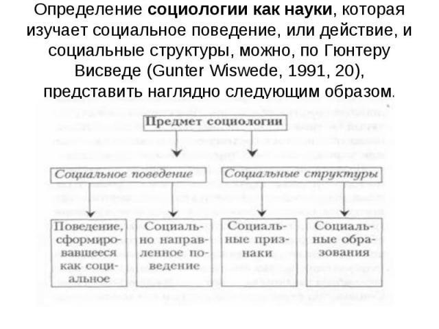 Определение социологии как науки, которая изучает социальное поведение, или действие, и социальные структуры, можно, по Гюнтеру Висведе (Gunter Wiswede, 1991, 20), представить наглядно следующим образом.