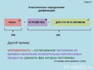 Тема 2 ЧАСЫ = УСТРОЙСТВО + ДЛЯ ОТСЧЕТА ВРЕМЕНИ Dfd Dfn А В С Классическое опреде