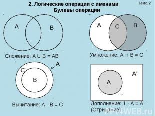 Тема 2 2. Логические операции с именами Булевы операции А В А В С А А\' А В С Ум