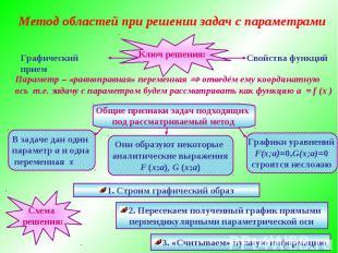 Метод областей при решении задач с параметрами Ключ решения: Графический прием С