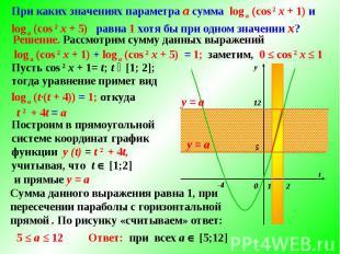 Решение. Рассмотрим сумму данных выражений t у 0 -4 1 2 5 12 Сумма данного выраж
