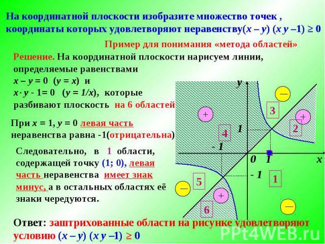 Решение. На координатной плоскости нарисуем линии, определяемые равенствами х – у = 0 (у = х) и х у - 1= 0 (у = 1/х), которые разбивают плоскость на 6 областей. При х = 1, у = 0 левая часть неравенства равна -1(отрицательна) Ответ: заштрихованные об…