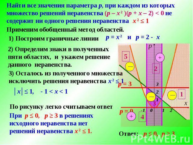 Найти все значения параметра р, при каждом из которых множество решений неравенства (р – х 2 )(р + х – 2) < 0 не содержит ни одного решения неравенства х 2 ≤ 1 . Применим обобщенный метод областей. 2) Определим знаки в полученных пяти областях, и ук…
