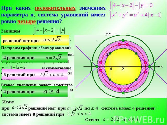 При каких положительных значениях параметра а, система уравнений имеет ровно четыре решения? Запишем систему в виде: Построим графики обоих уравнений. Шаги построения первого уравнения: Строим уголок затем и симметрично отображаем относительно оси а…