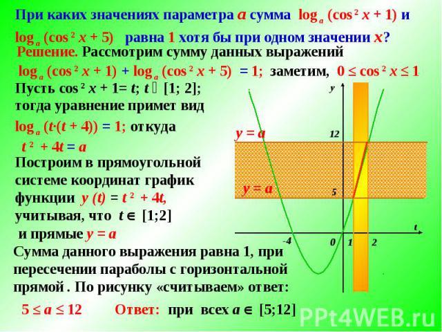 Решение. Рассмотрим сумму данных выражений t у 0 -4 1 2 5 12 Сумма данного выражения равна 1, при пересечении параболы с горизонтальной прямой . По рисунку «считываем» ответ: Построим в прямоугольной системе координат график функции у (t) = t 2 + 4t…