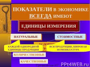 ЕДИНИЦЫ ИЗМЕРЕНИЯ НАТУРАЛЬНЫЕ СТОИМОСТНЫЕ УСЛОВНО- НАТУРАЛЬНЫЕ КОЛИЧЕСТВЕННЫЕ КА