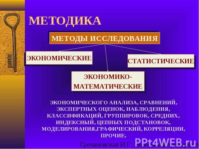 МЕТОДЫ ИССЛЕДОВАНИЯ ЭКОНОМИЧЕСКИЕ СТАТИСТИЧЕСКИЕ ЭКОНОМИКО- МАТЕМАТИЧЕСКИЕ МЕТОДИКА ЭКОНОМИЧЕСКОГО АНАЛИЗА, СРАВНЕНИЙ, ЭКСПЕРТНЫХ ОЦЕНОК, НАБЛЮДЕНИЯ, КЛАССИФИКАЦИЙ, ГРУППИРОВОК, СРЕДНИХ, ИНДЕКСНЫЙ, ЦЕПНЫХ ПОДСТАНОВОК, МОДЕЛИРОВАНИЯ,ГРАФИЧЕСКИЙ, КОРР…
