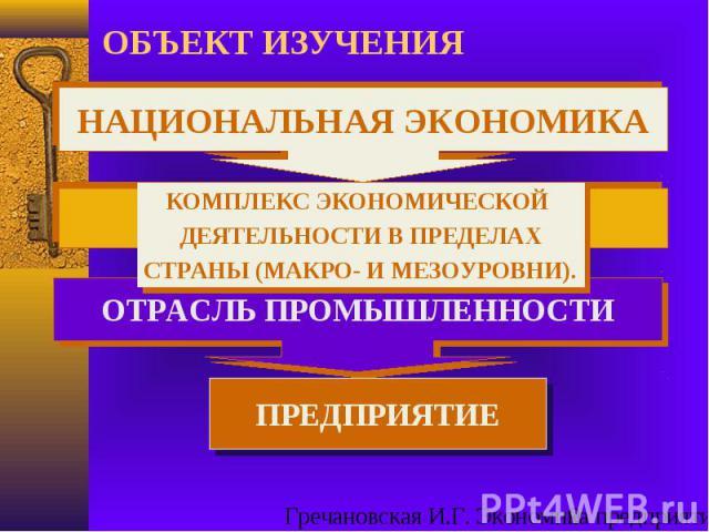 НАЦИОНАЛЬНАЯ ЭКОНОМИКА ПРОМЫШЛЕННОСТЬ ОТРАСЛЬ ПРОМЫШЛЕННОСТИ ПРЕДПРИЯТИЕ КОМПЛЕКС ЭКОНОМИЧЕСКОЙ ДЕЯТЕЛЬНОСТИ В ПРЕДЕЛАХ СТРАНЫ (МАКРО- И МЕЗОУРОВНИ). ОБЪЕКТ ИЗУЧЕНИЯ