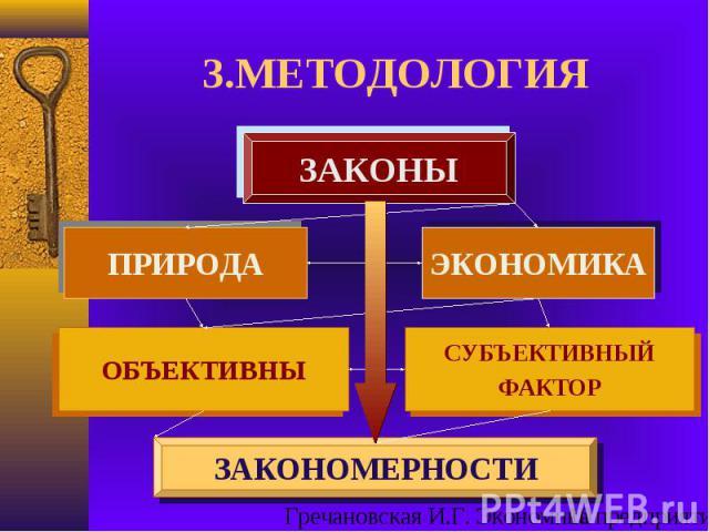 ЗАКОНЫ ПРИРОДА ЭКОНОМИКА ОБЪЕКТИВНЫ СУБЪЕКТИВНЫЙ ФАКТОР ЗАКОНОМЕРНОСТИ 3.МЕТОДОЛОГИЯ