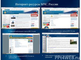 * Интернет-ресурсы МЧС России Официальный интернет-портал МЧС России Сайты регио