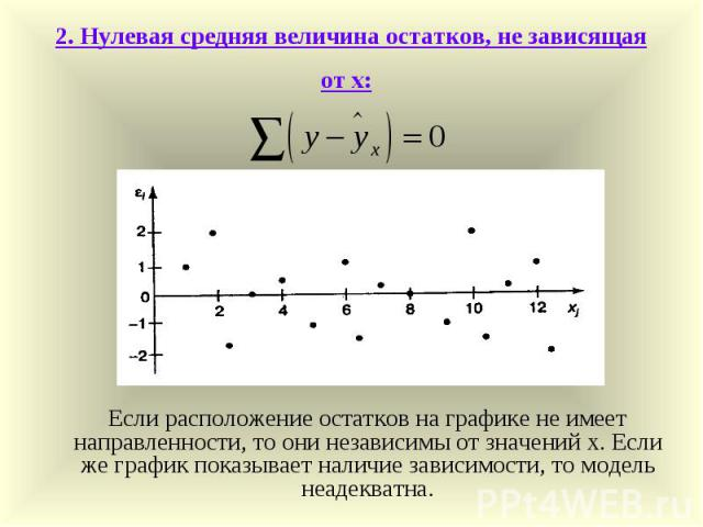 2. Нулевая средняя величина остатков, не зависящая от х: Если расположение остатков на графике не имеет направленности, то они независимы от значений х. Если же график показывает наличие зависимости, то модель неадекватна.