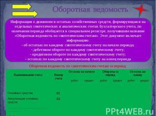 Информация о движении и остатках хозяйственных средств, формирующаяся на отдельн
