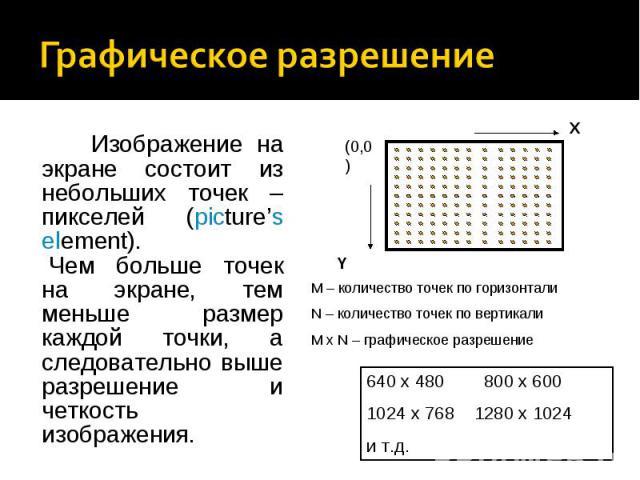 Изображение на экране состоит из небольших точек – пикселей (picture's element). Чем больше точек на экране, тем меньше размер каждой точки, а следовательно выше разрешение и четкость изображения. (0,0) Y X M – количество точек по горизонтали N – ко…