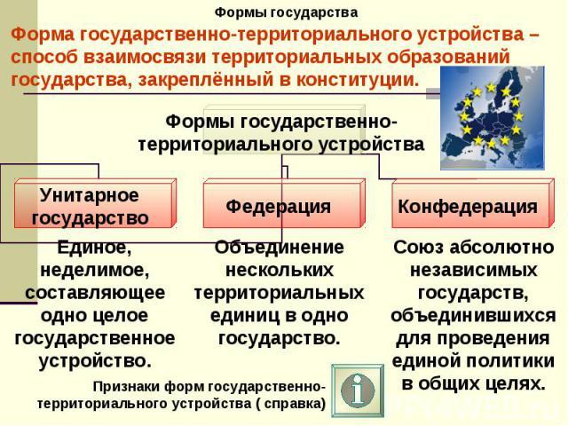 Рыбалка Турнир государственно-административное устройство в европе улице Соммера