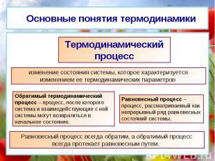 Основные понятия термодинамики Равновесный процесс – процесс, рассматриваемый ка