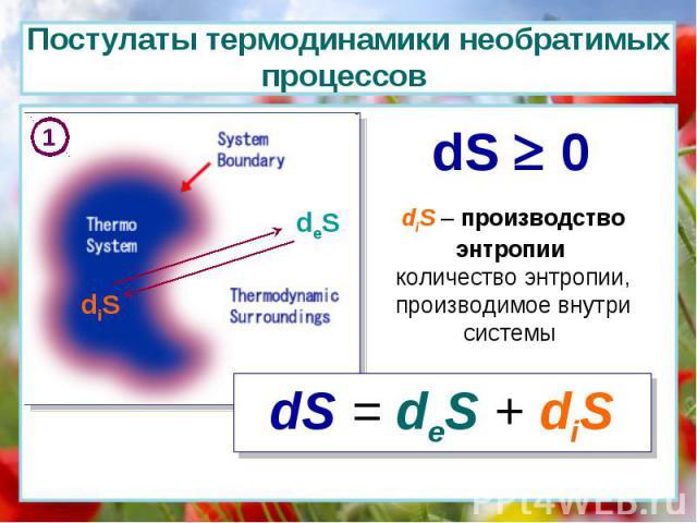 diS deS dS 0 diS – производство энтропии количество энтропии, производимое внутри системы dS = deS + diS 1 Постулаты термодинамики необратимых процессов