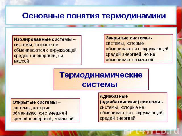 Основные понятия термодинамики Изолированные системы – системы, которые не обмениваются с окружающей средой ни энергией, ни массой. Закрытые системы - системы, которые обмениваются с окружающей средой энергией, но не обмениваются массой. Открытые си…