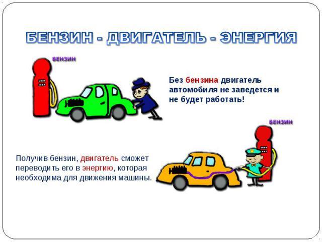 Без бензина двигатель автомобиля не заведется и не будет работать! Получив бензин, двигатель сможет переводить его в энергию, которая необходима для движения машины.
