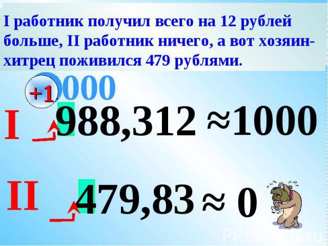 4325,7кг ≈ 43кг 00 Ученик округлил массу слона до сотен. Слону это не понравилось. ≈4300кг