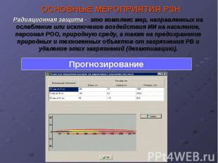 Прогнозирование Радиационная защита - это комплекс мер, направленных на ослаблен