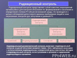 Индивидуальный дозиметрический контроль включает: индивидуальный контроль за доз