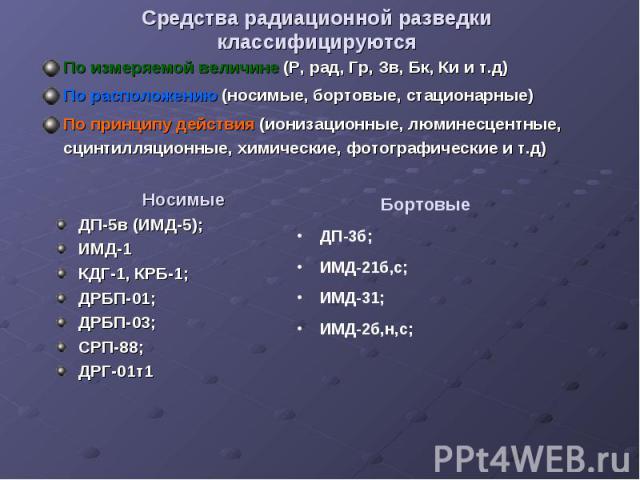 Носимые ДП-5в (ИМД-5); ИМД-1 КДГ-1, КРБ-1; ДРБП-01; ДРБП-03; СРП-88; ДРГ-01т1 Бортовые ДП-3б; ИМД-21б,с; ИМД-31; ИМД-2б,н,с; Средства радиационной разведки классифицируются По измеряемой величине (Р, рад, Гр, Зв, Бк, Ки и т.д) По расположению (носим…