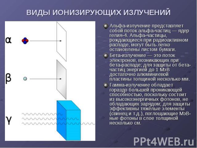 ВИДЫ ИОНИЗИРУЮЩИХ ИЗЛУЧЕНИЙАльфа-излучение представляет собой поток альфа-частиц — ядер гелия-4. Альфа-частицы, рождающиеся при радиоактивном распаде, могут быть легко остановлены листом бумаги. Бета-излучение — это поток электронов, возникающих при…