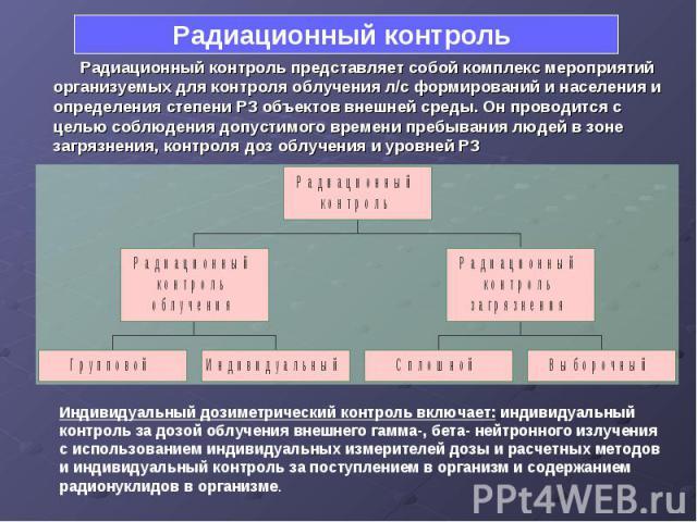 Индивидуальный дозиметрический контроль включает: индивидуальный контроль за дозой облучения внешнего гамма-, бета- нейтронного излучения с использованием индивидуальных измерителей дозы и расчетных методов и индивидуальный контроль за поступлением …